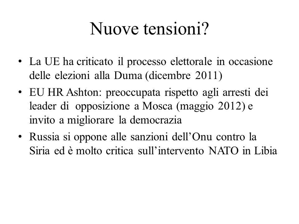 Nuove tensioni? La UE ha criticato il processo elettorale in occasione delle elezioni alla Duma (dicembre 2011) EU HR Ashton: preoccupata rispetto agl