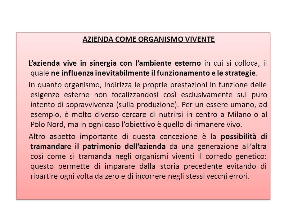 AZIENDA COME ORGANISMO VIVENTE L'azienda vive in sinergia con l'ambiente esterno in cui si colloca, il quale ne influenza inevitabilmente il funzionamento e le strategie.