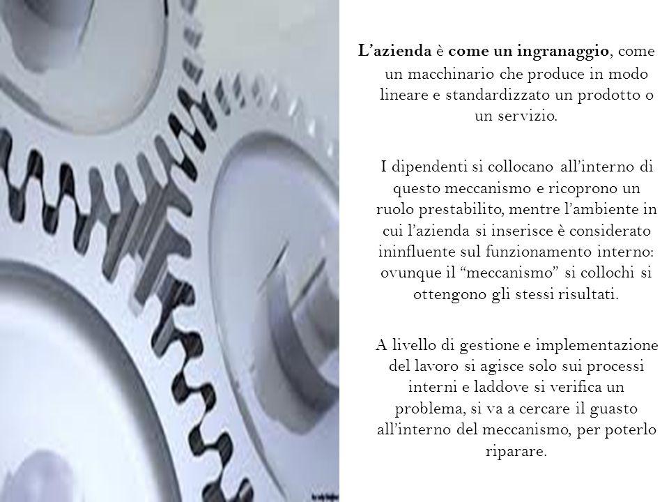 L'azienda è come un ingranaggio, come un macchinario che produce in modo lineare e standardizzato un prodotto o un servizio.