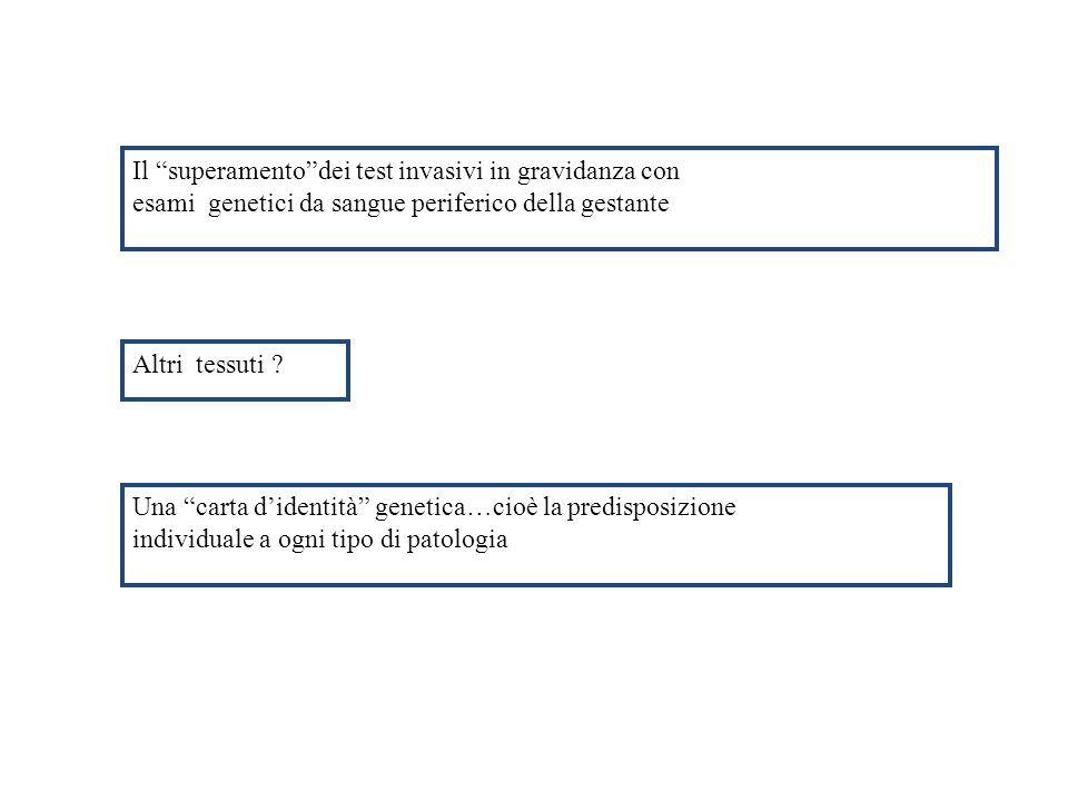"""Il """"superamento""""dei test invasivi in gravidanza con esami genetici da sangue periferico della gestante Una """"carta d'identità"""" genetica…cioè la predisp"""