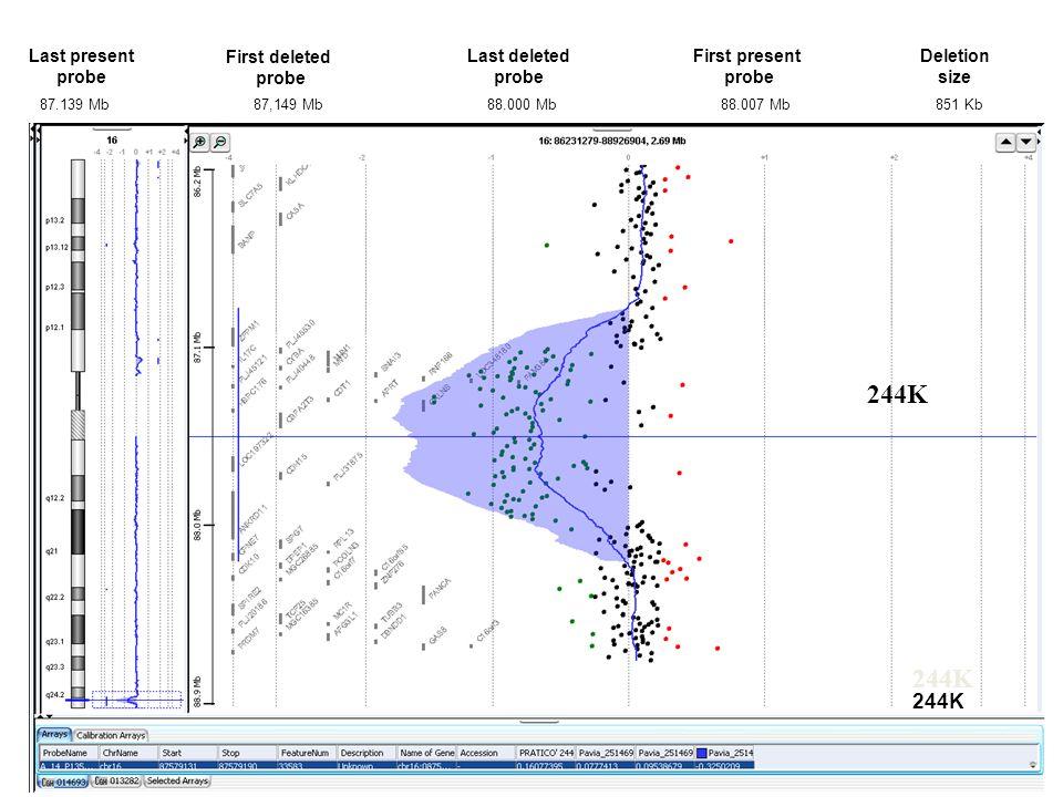 PATOLOGIE GENOMICHE Patologie genomiche: sindromi cliniche dovute a guadagno (duplicazione) o perdita (delezione) di uno specifico segmento cromosomico.