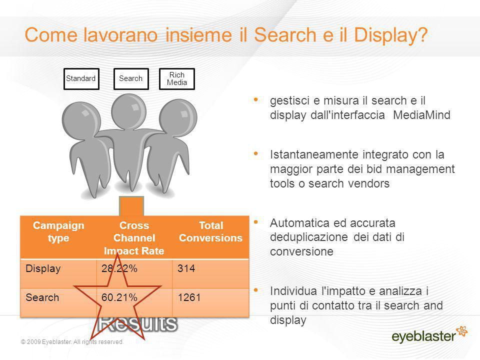 © 2009 Eyeblaster. All rights reserved Come lavorano insieme il Search e il Display.