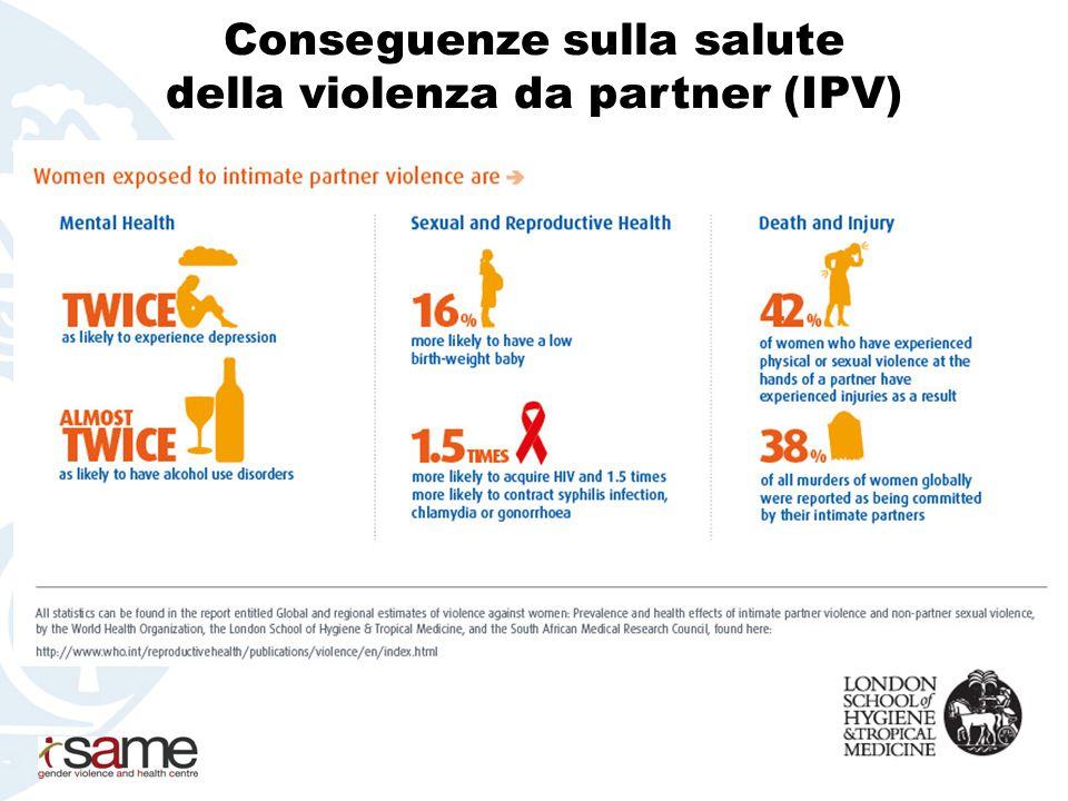 Conseguenze sulla salute della violenza da partner (IPV)