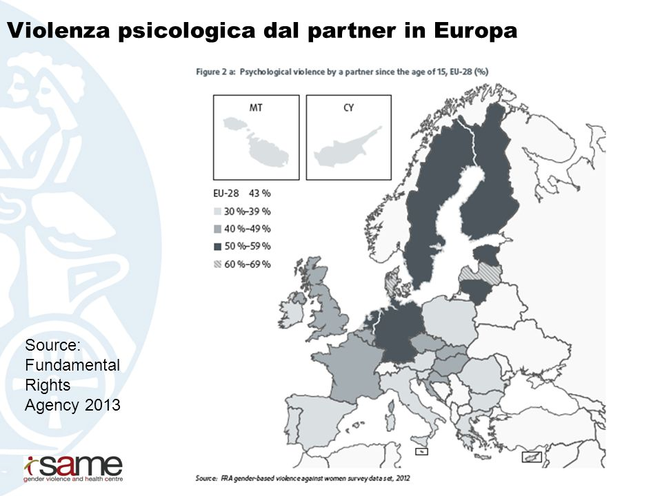 WHO Multi-Country Study-Studio multicentrico dell'OMS L'IPV aumenta il rischio di pensieri suicidi e di tentati suicidi Source: WHO Multi-Country Study on Domestic Violence and Women's Health 2005 Three suicidal outcomes were included in this analysis: suicidal thoughts in the past four weeks, ever thinking about suicide, and ever attempting suicide (asked of those who had ever thought about it).