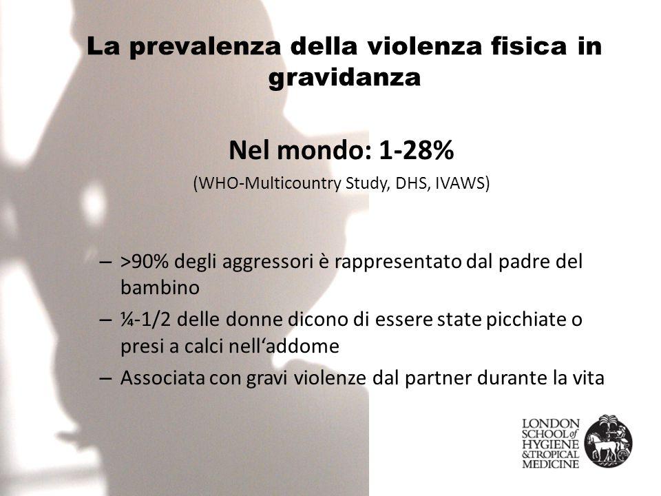 La prevalenza della violenza fisica in gravidanza Nel mondo: 1-28% (WHO-Multicountry Study, DHS, IVAWS) – >90% degli aggressori è rappresentato dal pa