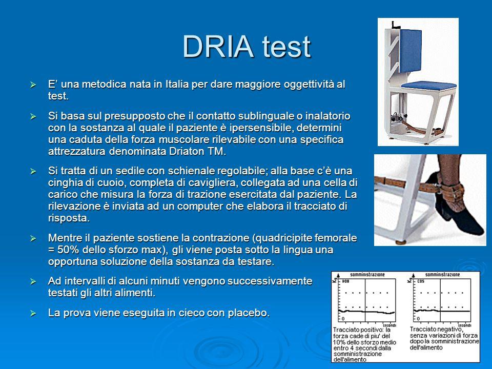 DRIA test  E' una metodica nata in Italia per dare maggiore oggettività al test.  Si basa sul presupposto che il contatto sublinguale o inalatorio c