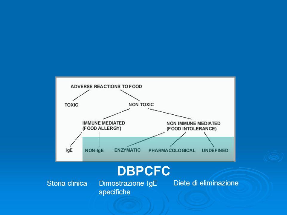 Storia clinicaDimostrazione IgE specifiche Diete di eliminazione DBPCFC