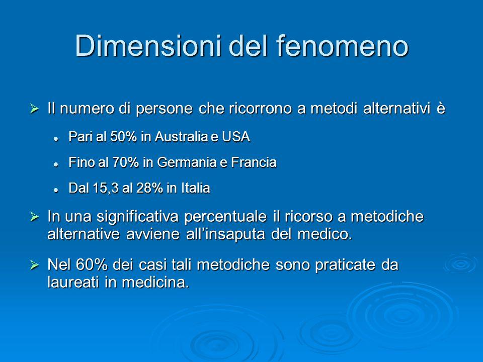 Dimensioni del fenomeno  Il numero di persone che ricorrono a metodi alternativi è Pari al 50% in Australia e USA Pari al 50% in Australia e USA Fino