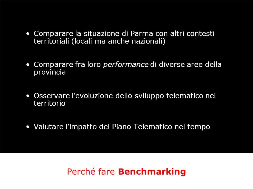 Perché fare Benchmarking Comparare la situazione di Parma con altri contesti territoriali (locali ma anche nazionali) Comparare fra loro performance di diverse aree della provincia Osservare l'evoluzione dello sviluppo telematico nel territorio Valutare l'impatto del Piano Telematico nel tempo