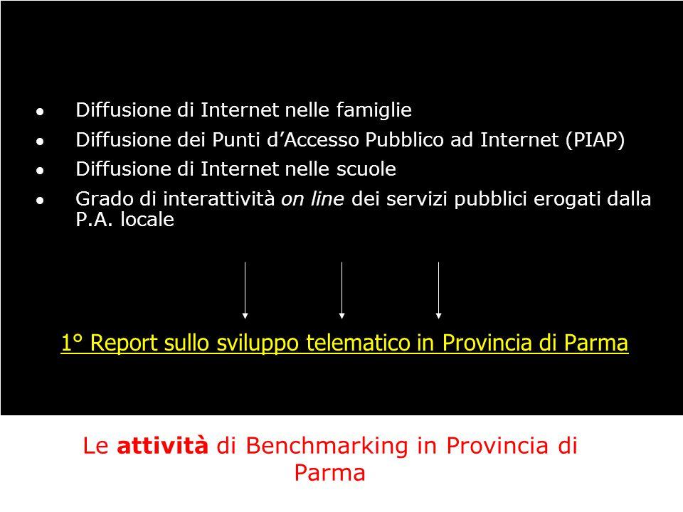 Le attività di Benchmarking in Provincia di Parma Diffusione di Internet nelle famiglie Diffusione dei Punti d'Accesso Pubblico ad Internet (PIAP) Diffusione di Internet nelle scuole Grado di interattività on line dei servizi pubblici erogati dalla P.A.