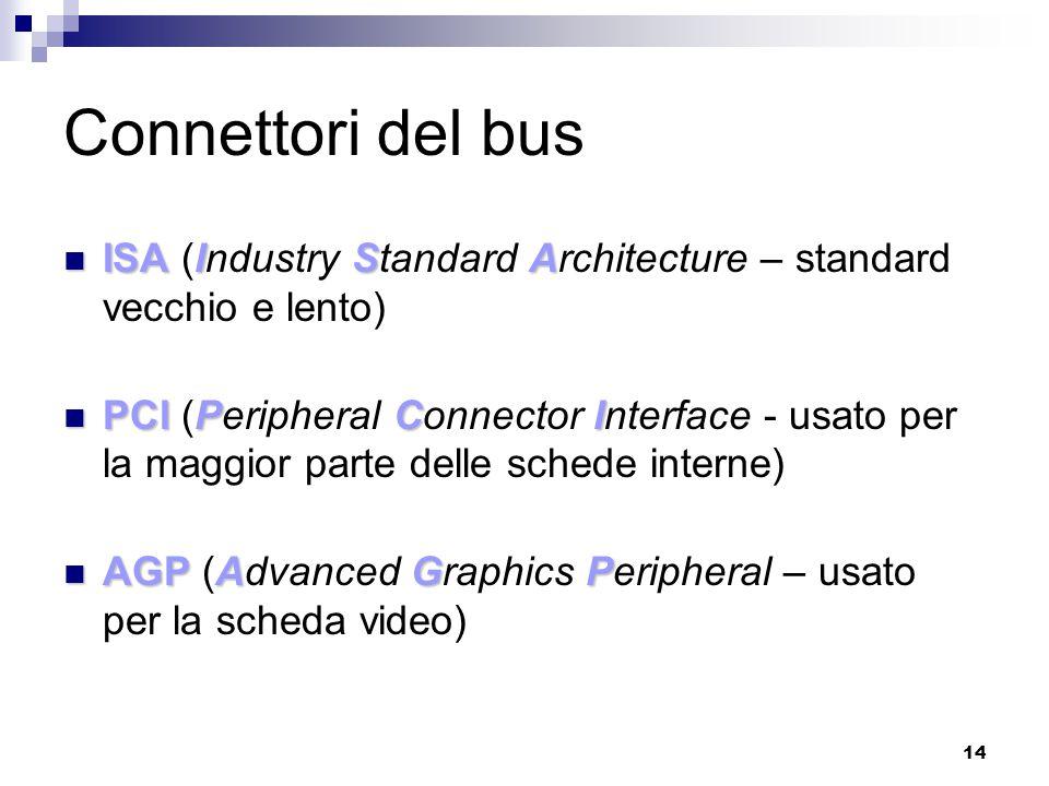 14 Connettori del bus ISAISA ISA (Industry Standard Architecture – standard vecchio e lento) PCIPCI PCI (Peripheral Connector Interface - usato per la maggior parte delle schede interne) AGPAGP AGP (Advanced Graphics Peripheral – usato per la scheda video)