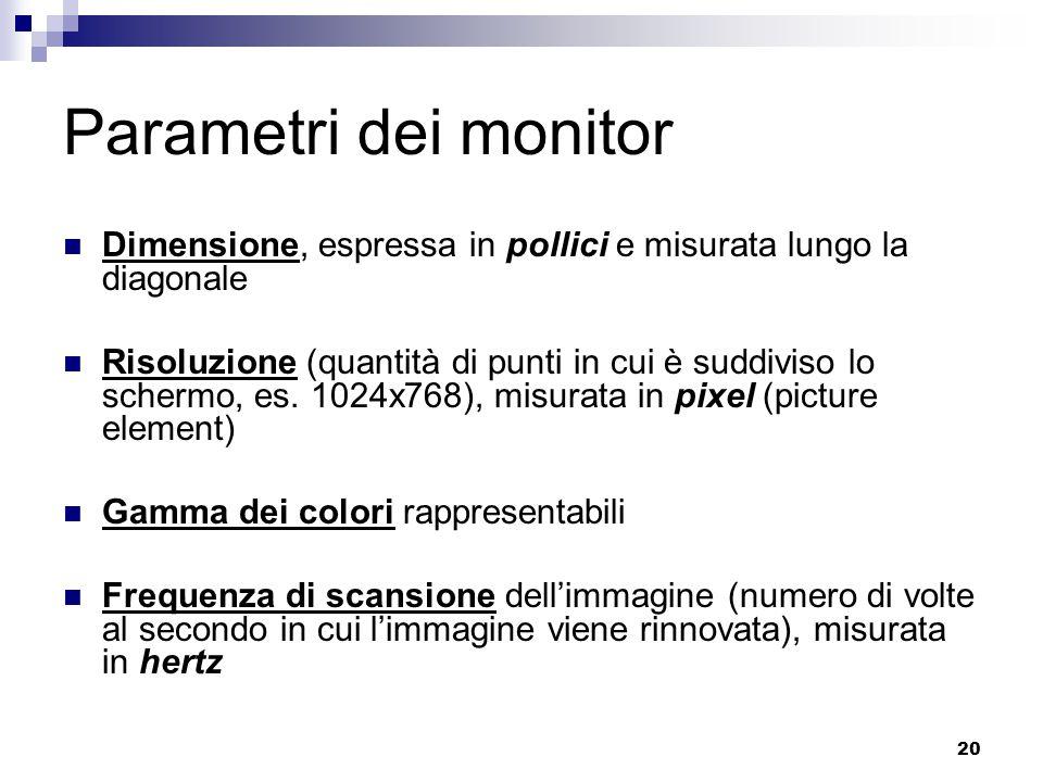 20 Parametri dei monitor Dimensione, espressa in pollici e misurata lungo la diagonale Risoluzione (quantità di punti in cui è suddiviso lo schermo, es.