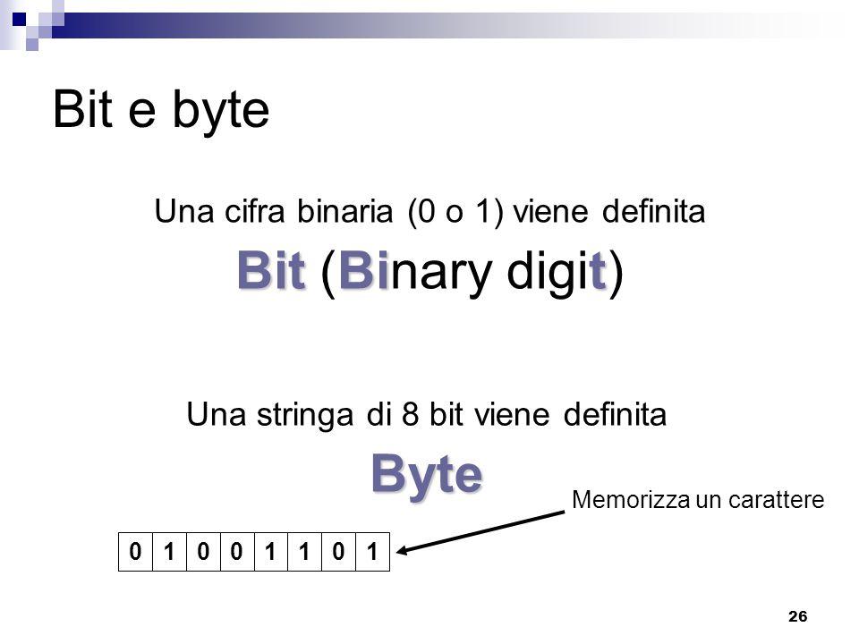 26 Bit e byte Una cifra binaria (0 o 1) viene definita Bit Bit Bit (Binary digit) Una stringa di 8 bit viene definitaByte 01001101 Memorizza un caratt