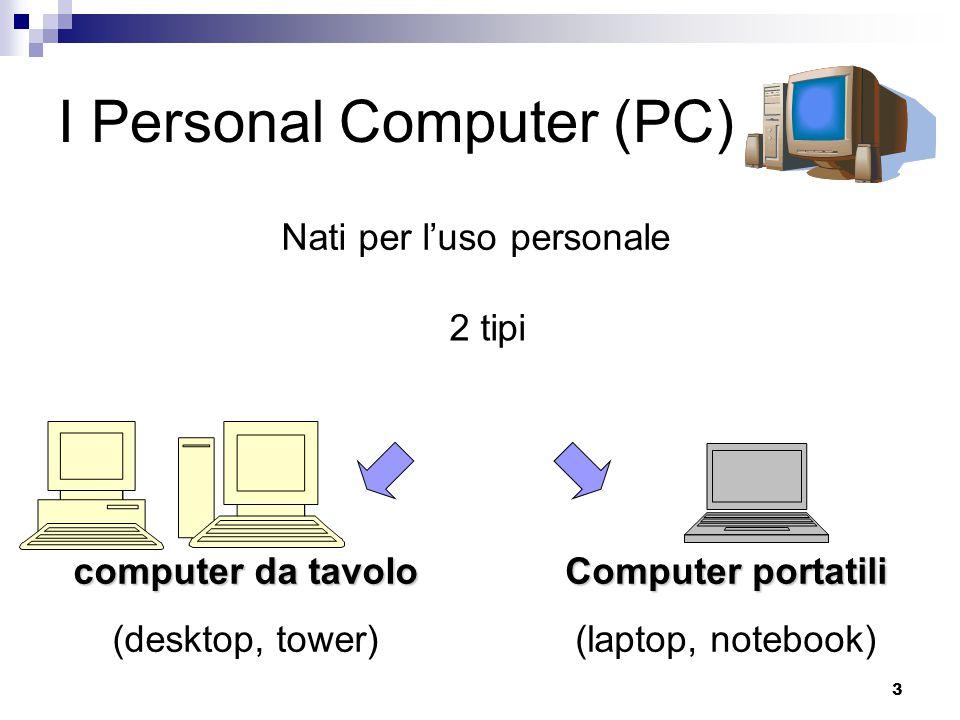 3 I Personal Computer (PC) Nati per l'uso personale 2 tipi computer da tavolo (desktop, tower) Computer portatili (laptop, notebook)