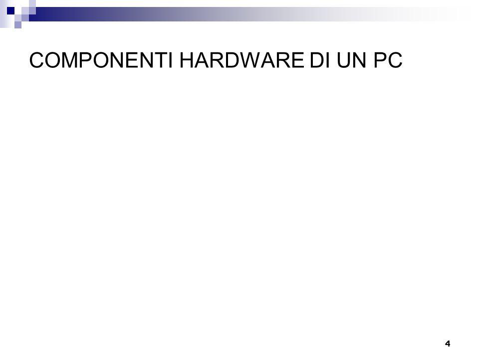 4 COMPONENTI HARDWARE DI UN PC