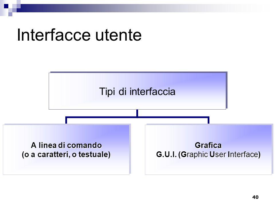 40 Interfacce utente Tipi di interfaccia A linea di comando (o a caratteri, o testuale) Grafica G.U.I. (Graphic User Interface)