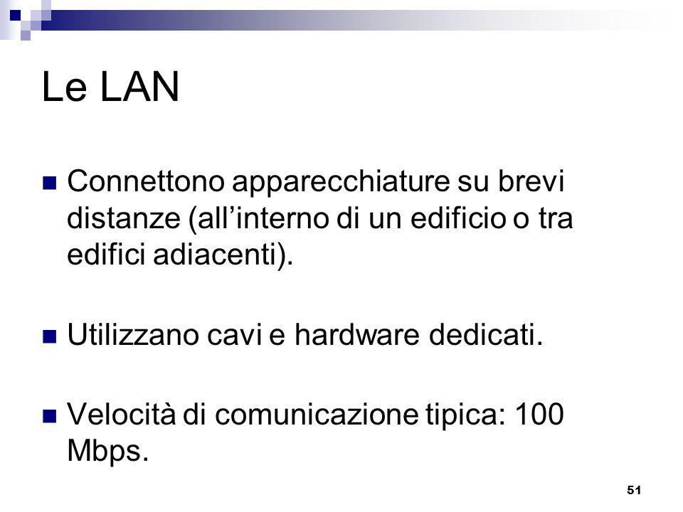 51 Le LAN Connettono apparecchiature su brevi distanze (all'interno di un edificio o tra edifici adiacenti).