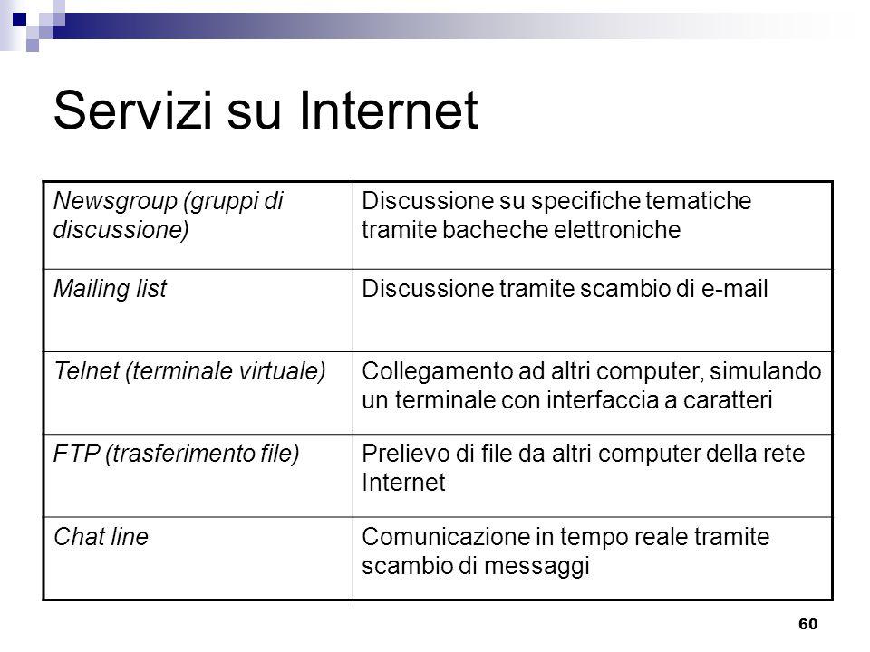 60 Servizi su Internet Newsgroup (gruppi di discussione) Discussione su specifiche tematiche tramite bacheche elettroniche Mailing listDiscussione tra