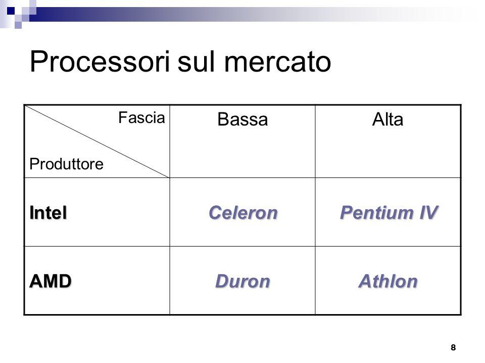 8 Processori sul mercato Fascia Produttore BassaAlta IntelCeleron Pentium IV AMDDuronAthlon