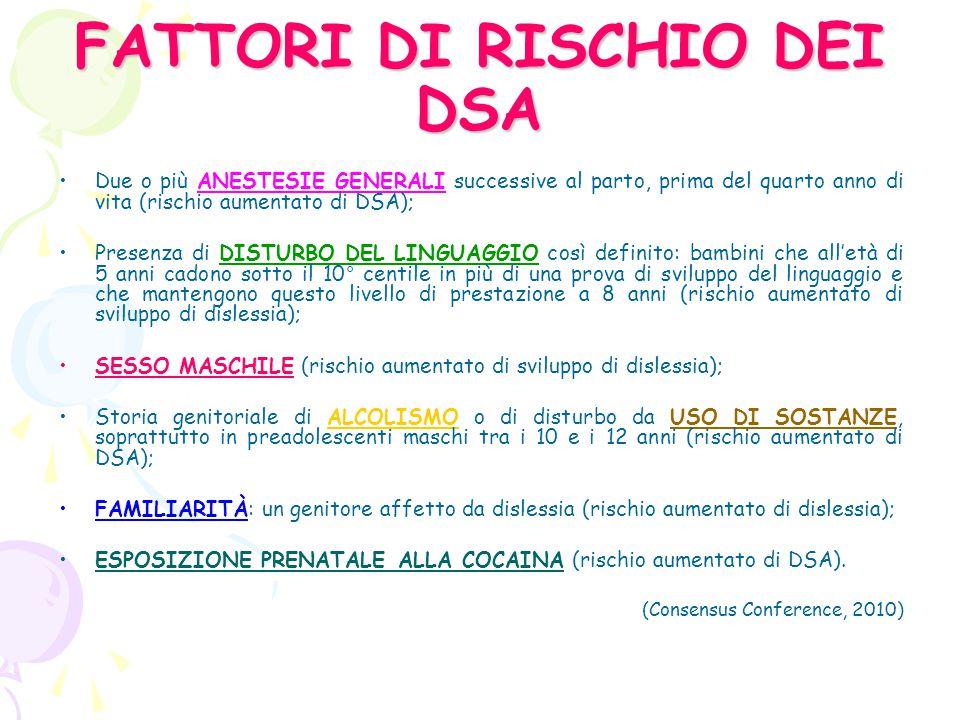 FATTORI DI RISCHIO RITARDO DEGLI APPRENDIMENTI (non DSA) BASSO PESO ALLA NASCITA E/O PREMATURITÀ (rischio aumentato di sviluppo di ritardi nelle abilità di lettura e di calcolo); ESPOSIZIONE AL FUMO MATERNO DURANTE LA GRAVIDANZA (rischio aumentato di sviluppo di ritardi nelle abilità di calcolo); ESPOSIZIONE A FATTORI PSICOLOGICI TRAUMATIZZANTI DURANTE L'INFANZIA (rischio aumentato di ritardi nelle abilità di lettura); FAMILIARITÀ (rischio aumentato di sviluppo di ritardi nelle abilità di calcolo).