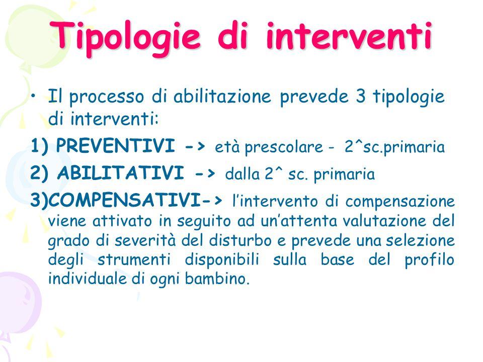 Tipologie di interventi Il processo di abilitazione prevede 3 tipologie di interventi: 1) PREVENTIVI -> età prescolare - 2^sc.primaria 2) ABILITATIVI -> dalla 2^ sc.