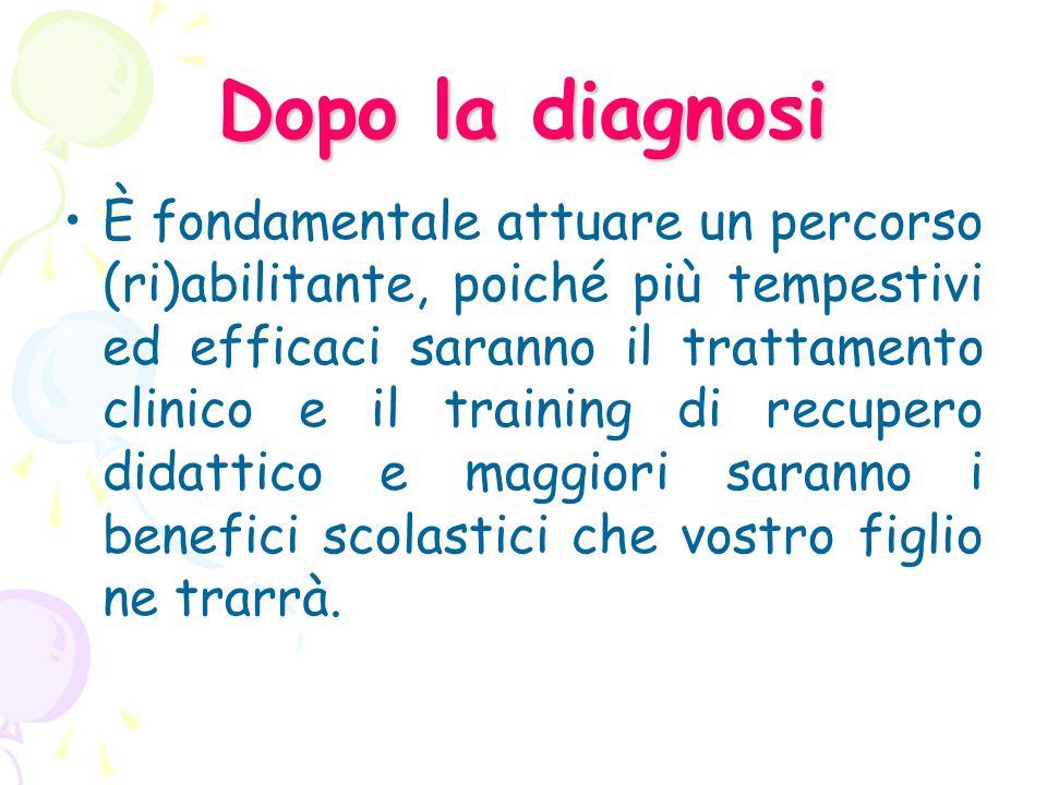 La procedura da seguire La famigliaLa scuola Consegna la diagnosi a scuola Riceve la diagnosi dalla famiglia.