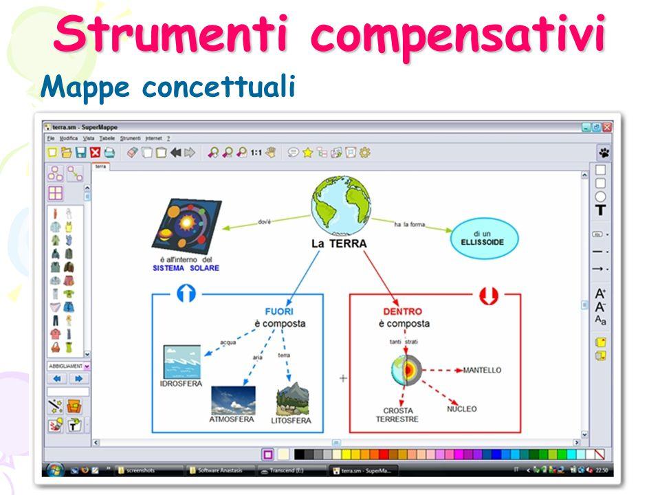 Strumenti compensativi Mappe concettuali