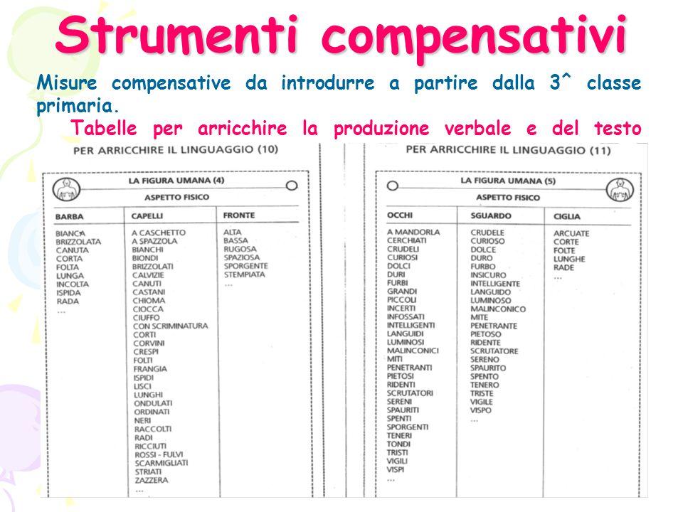 Strumenti compensativi Misure compensative da introdurre a partire dalla 3^ classe primaria.