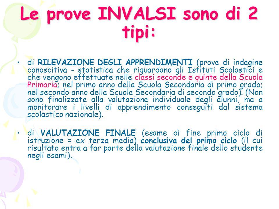 Le Prove INVALSI Le modalità di partecipazione alle prove SNV degli alunni con DSA saranno oggetto di una specifica informativa che verrà pubblicata annualmente sul sito dell'INVALSI.