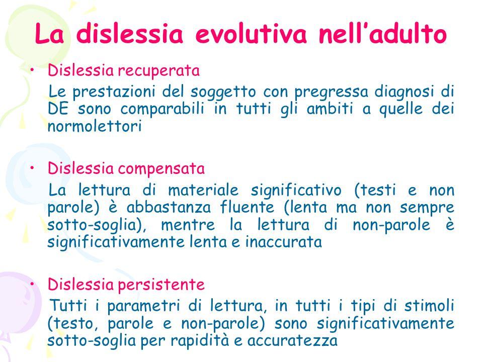Dove reperire informazioni: www.aiditalia.org www.anastasis.it www.erickson.it www.airipa.it www.istruzione.it/web/istruzione/esame -di-stato www.aiditalia.org/it/dislessia_e_patente _di_guida.html