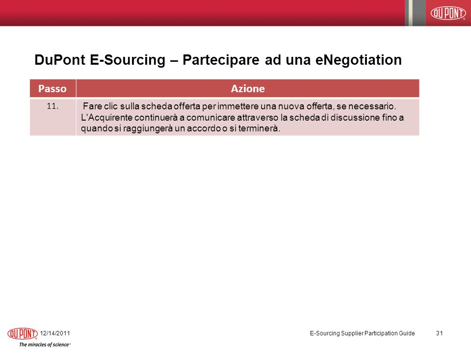 DuPont E-Sourcing – Partecipare ad una eNegotiation 12/14/2011 E-Sourcing Supplier Participation Guide 31 PassoAzione 11.