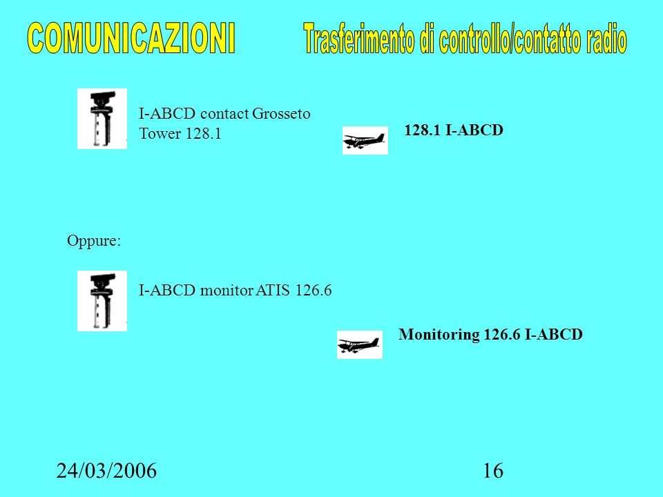 24/03/ I-ABCD I-ABCD contact Grosseto Tower Oppure: I-ABCD monitor ATIS Monitoring I-ABCD