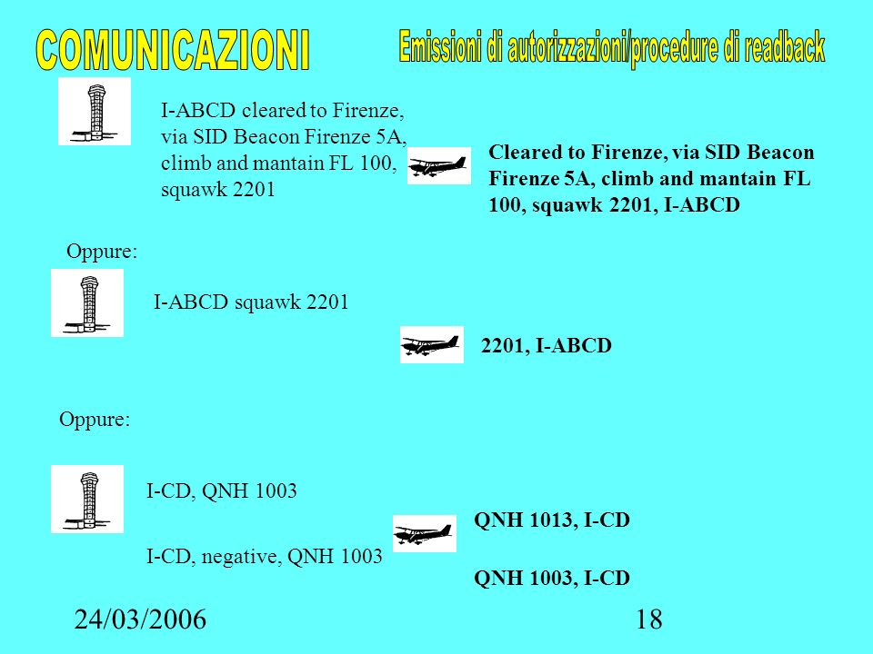 24/03/ Cleared to Firenze, via SID Beacon Firenze 5A, climb and mantain FL 100, squawk 2201, I-ABCD I-ABCD cleared to Firenze, via SID Beacon Firenze 5A, climb and mantain FL 100, squawk , I-ABCD I-ABCD squawk 2201 QNH 1013, I-CD I-CD, QNH 1003 Oppure: QNH 1003, I-CD I-CD, negative, QNH 1003
