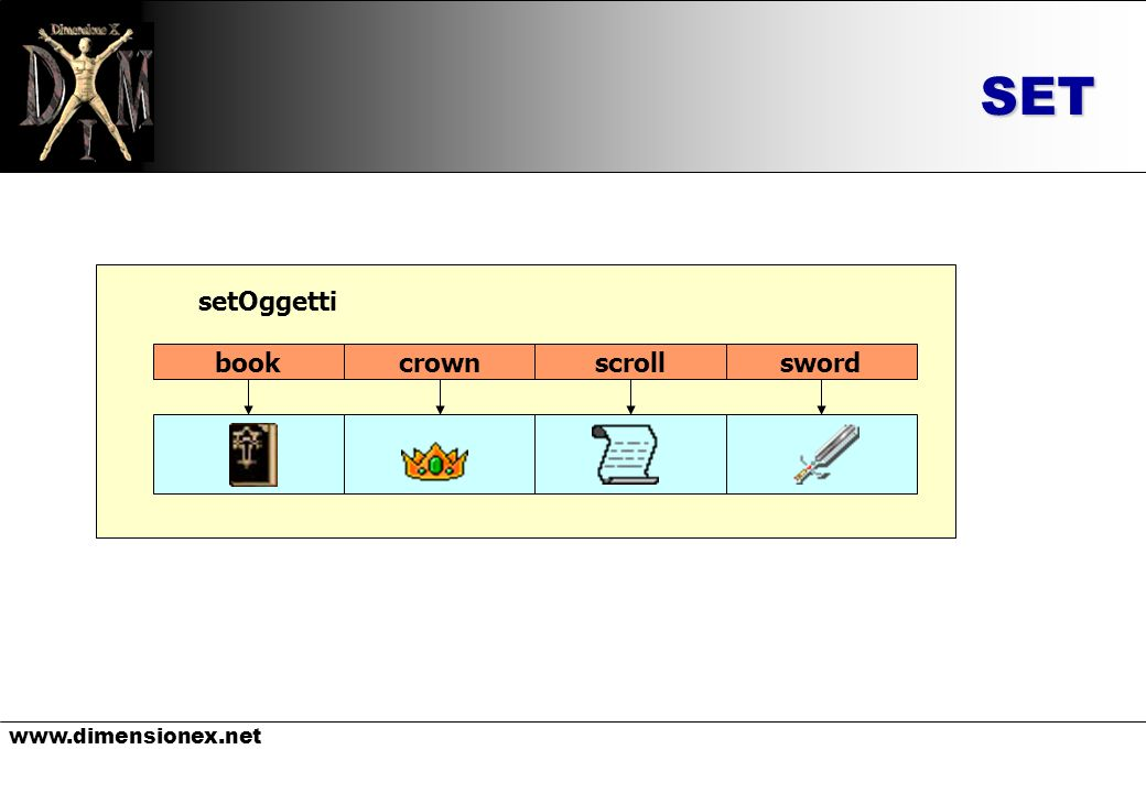 bookcrownscrollsword setOggetti SET