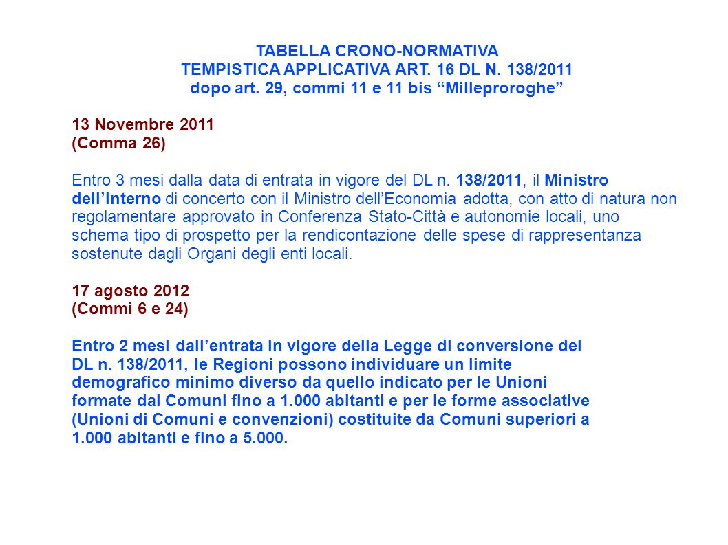 TABELLA CRONO-NORMATIVA TEMPISTICA APPLICATIVA ART.