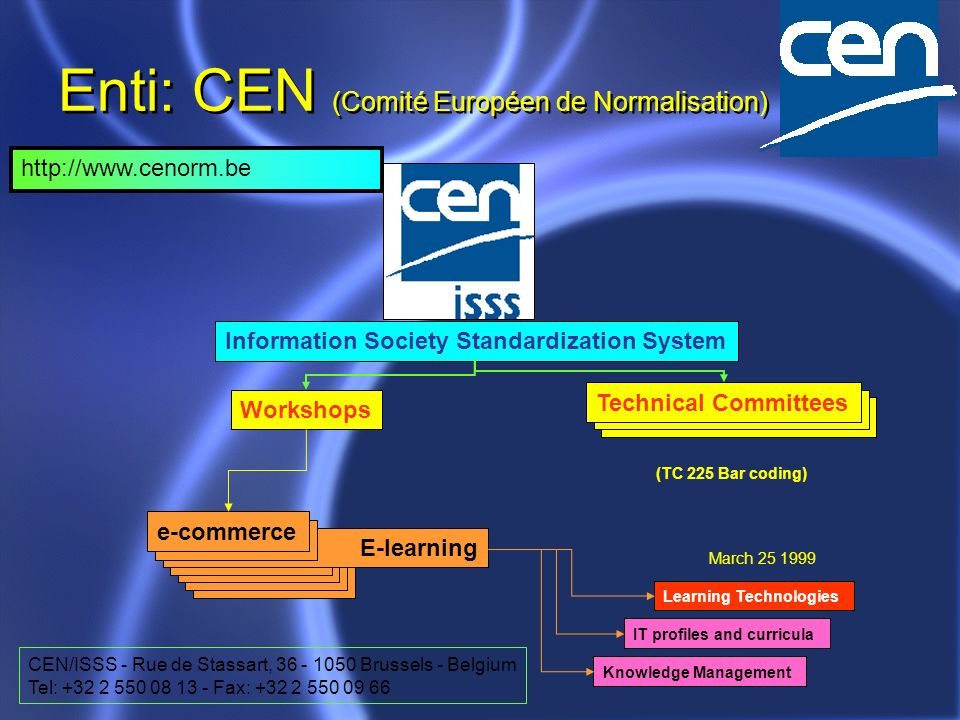 Enti: CEN (Comité Européen de Normalisation) Information Society Standardization System Learning Technologies e-commerce E-learning e-commerce IT profiles and curricula Knowledge Management Technical Committees (TC 225 Bar coding) Workshops March CEN/ISSS - Rue de Stassart, Brussels - Belgium Tel: Fax: