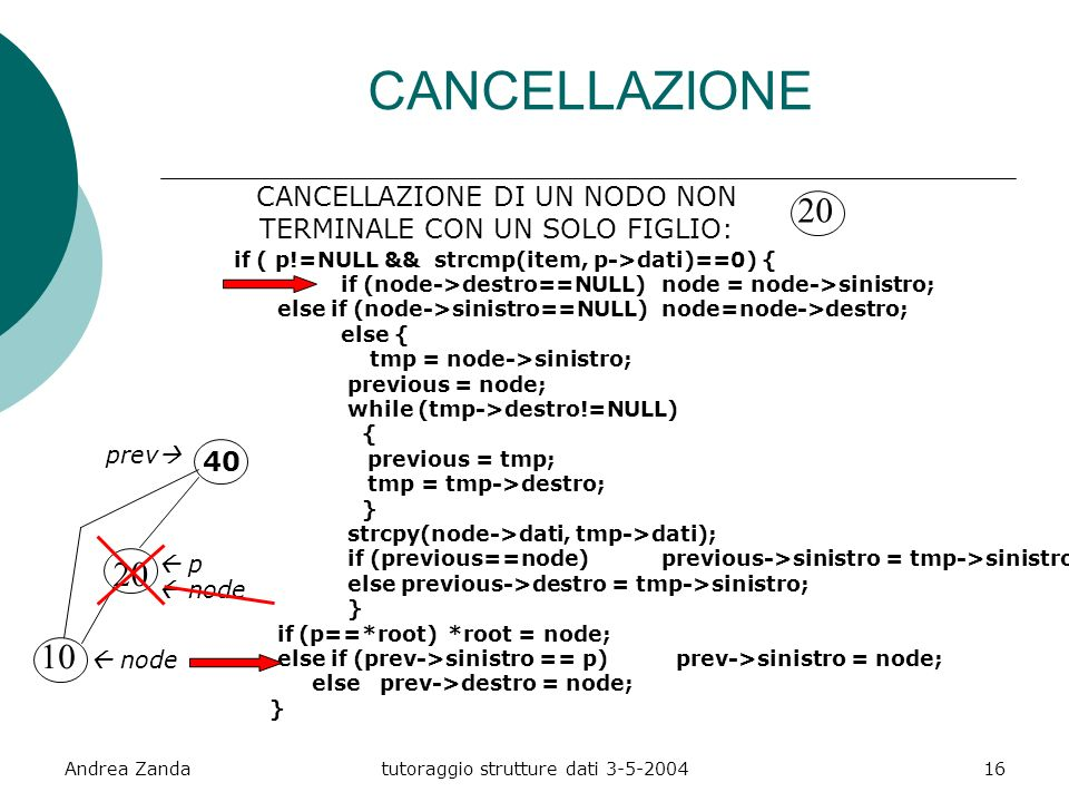 Andrea Zandatutoraggio strutture dati if ( p!=NULL && strcmp(item, p->dati)==0) { if (node->destro==NULL) node = node->sinistro; else if (node->sinistro==NULL)node=node->destro; else { tmp = node->sinistro; previous = node; while (tmp->destro!=NULL) { previous = tmp; tmp = tmp->destro; } strcpy(node->dati, tmp->dati); if (previous==node)previous->sinistro = tmp->sinistro; else previous->destro = tmp->sinistro; } if (p==*root)*root = node; else if (prev->sinistro == p) prev->sinistro = node; else prev->destro = node; } p node CANCELLAZIONE DI UN NODO NON TERMINALE CON UN SOLO FIGLIO: 20 CANCELLAZIONE prev node