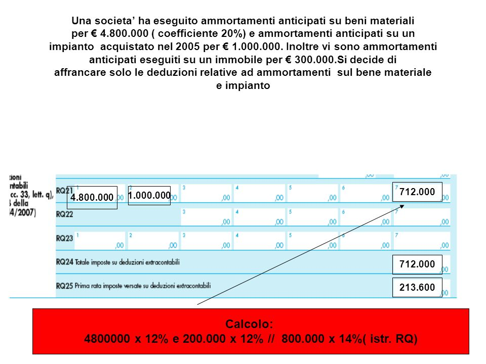 Una societa ha eseguito ammortamenti anticipati su beni materiali per ( coefficiente 20%) e ammortamenti anticipati su un impianto acquistato nel 2005 per
