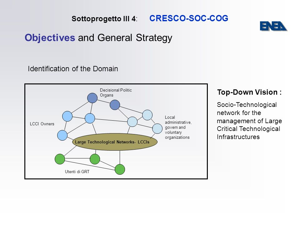 Sottoprogetto III 4: CRESCO-SOC-COG LCCI Owners Local administrative, govern and voluntary organizations Decisional Politic Organs Large Technological Networks- LCCIs Utenti di GRT Top-Down Vision : Socio-Technological network for the management of Large Critical Technological Infrastructures Identification of the Domain Objectives and General Strategy