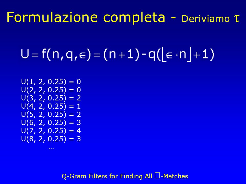 Q-Gram Filters for Finding All -Matches Formulazione completa - Deriviamo τ U(1, 2, 0.25) = 0 U(2, 2, 0.25) = 0 U(3, 2, 0.25) = 2 U(4, 2, 0.25) = 1 U(5, 2, 0.25) = 2 U(6, 2, 0.25) = 3 U(7, 2, 0.25) = 4 U(8, 2, 0.25) = 3 …