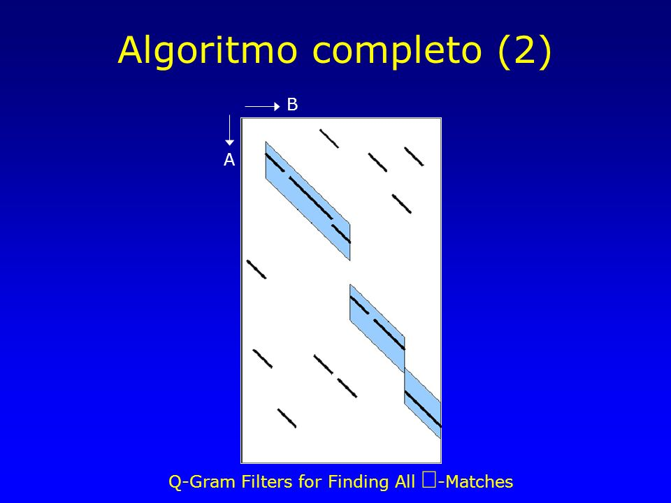 Q-Gram Filters for Finding All -Matches Algoritmo completo (2) B A