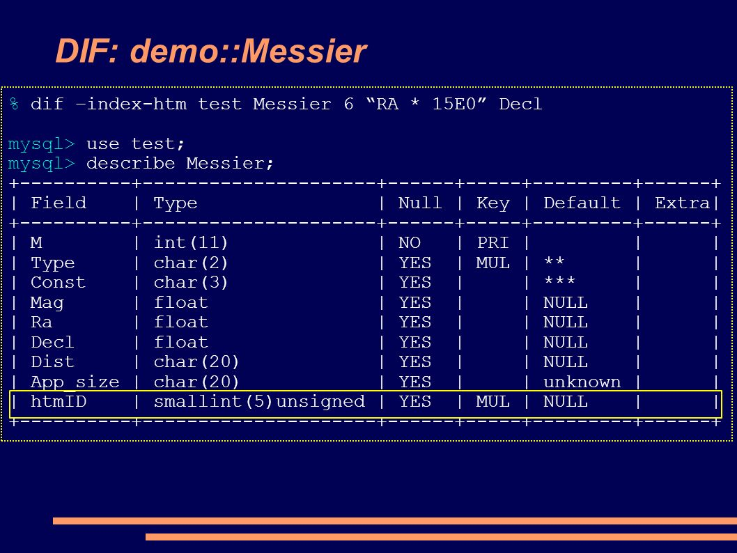 DIF: demo::Messier % dif –index-htm test Messier 6 RA * 15E0 Decl mysql> use test; mysql> describe Messier; | Field | Type | Null | Key | Default | Extra| | M | int(11) | NO | PRI | | | | Type | char(2) | YES | MUL | ** | | | Const | char(3) | YES | | *** | | | Mag | float | YES | | NULL | | | Ra | float | YES | | NULL | | | Decl | float | YES | | NULL | | | Dist | char(20) | YES | | NULL | | | App_size | char(20) | YES | | unknown | | | htmID | smallint(5)unsigned | YES | MUL | NULL | |