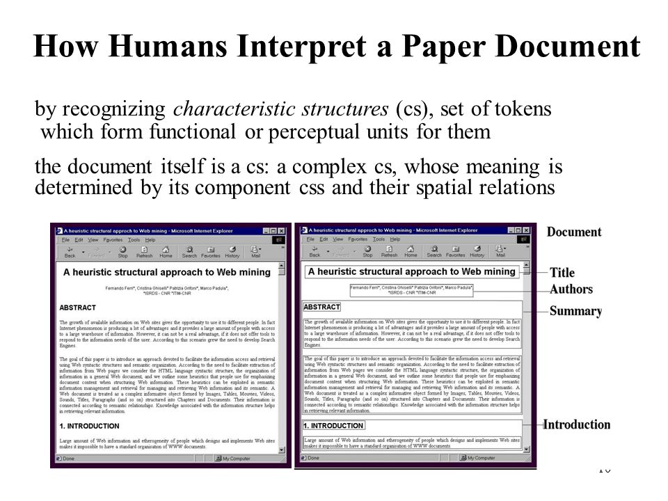 10 How Humans Interpret a Paper Document by recognizing characteristic structures (cs), set of tokens which form functional or perceptual units for them the document itself is a cs: a complex cs, whose meaning is determined by its component css and their spatial relations