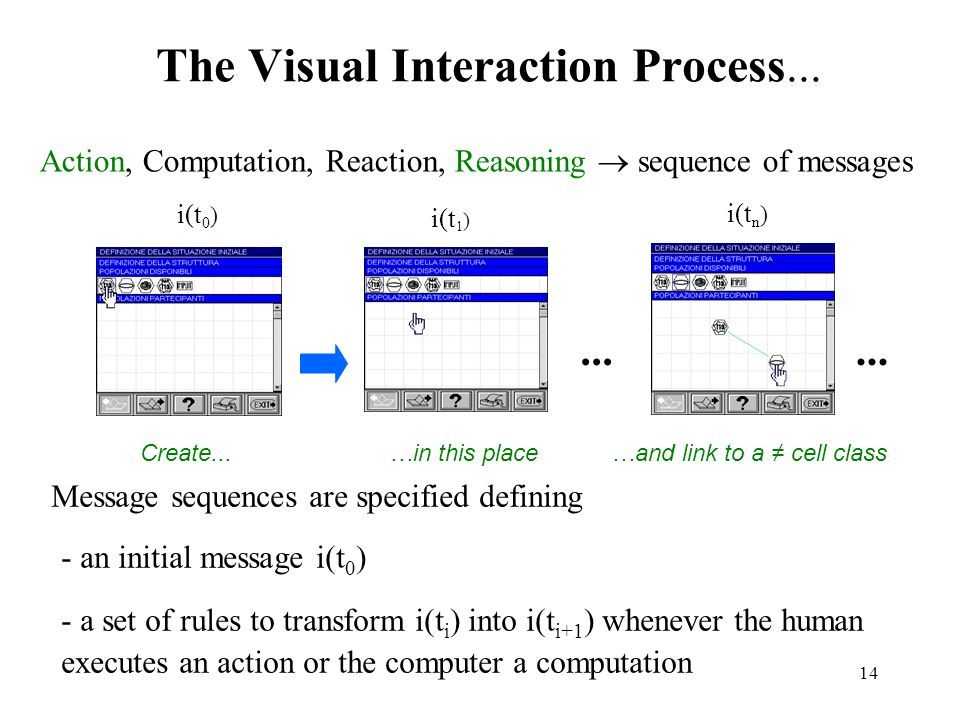 14 The Visual Interaction Process...