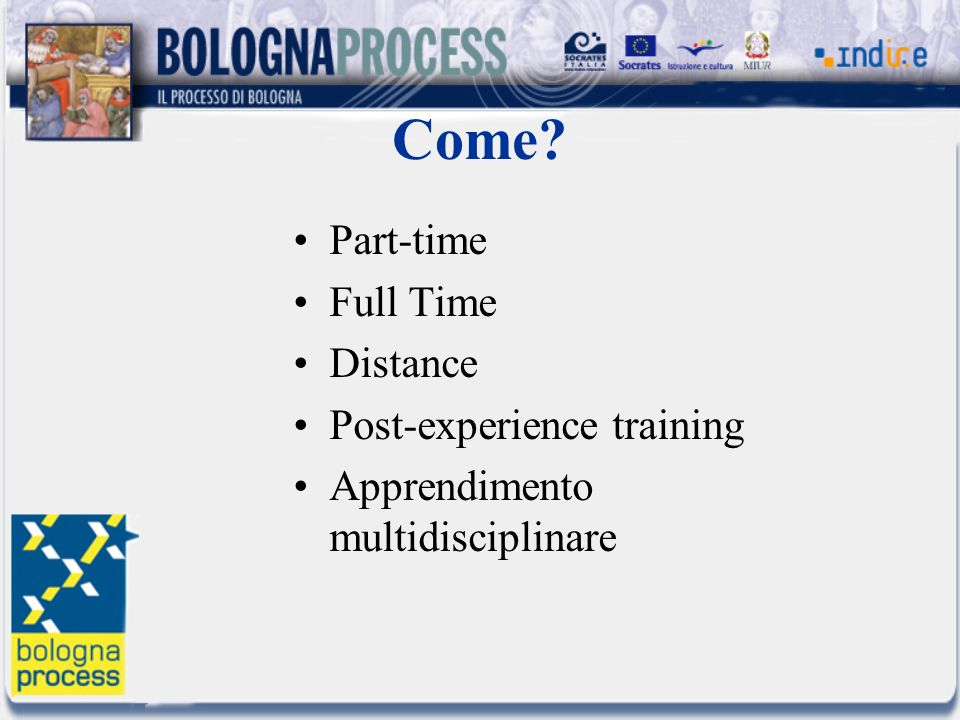 Come Part-time Full Time Distance Post-experience training Apprendimento multidisciplinare