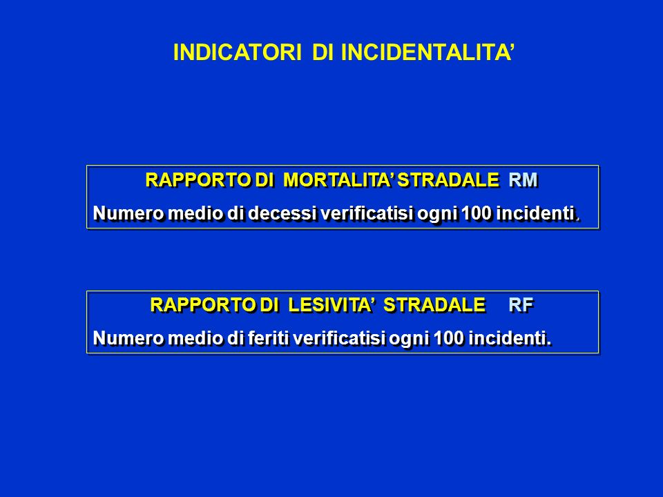 INDICATORI DI INCIDENTALITA RAPPORTO DI MORTALITA STRADALE RM Numero medio di decessi verificatisi ogni 100 incidenti.