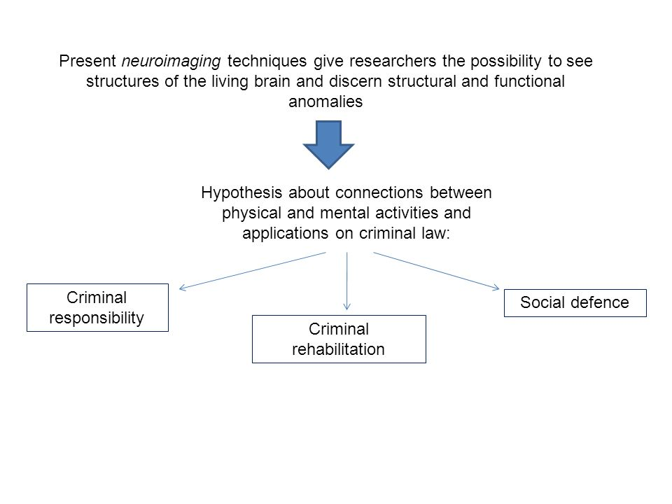 Present neuroimaging techniques give researchers the possibility to see structures of the living brain and discern structural and functional anomalies Hypothesis about connections between physical and mental activities and applications on criminal law: Criminal responsibility Criminal rehabilitation Social defence