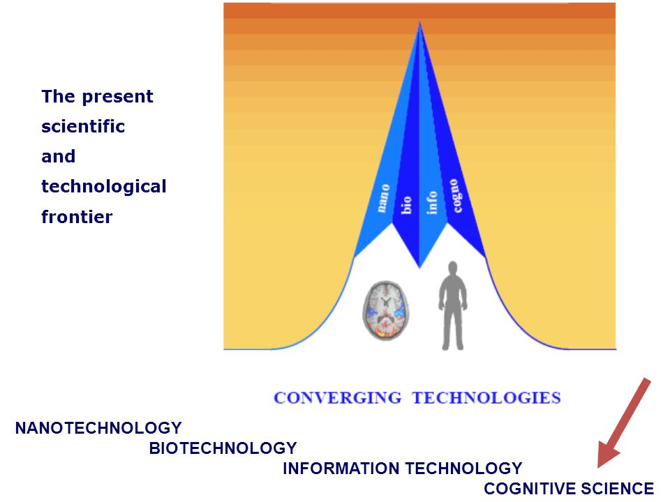 NANOTECHNOLOGY BIOTECHNOLOGY INFORMATION TECHNOLOGY COGNITIVE SCIENCE The present scientific and technological frontier