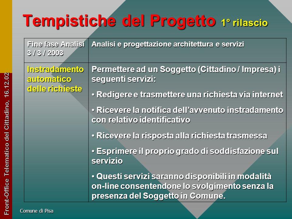 ... della gestione e controllo. 21 Piano di Progetto A ltre attività  progettuali Reingegnerizzazione sito Rete Civica di Pisa ... 70176075167