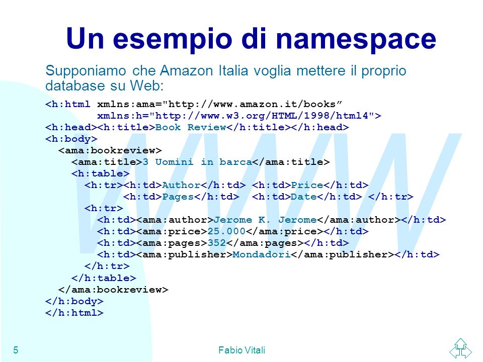 WWW Fabio Vitali5 Un esempio di namespace Supponiamo che Amazon Italia voglia mettere il proprio database su Web: Book Review 3 Uomini in barca Author Price Pages Date Jerome K.